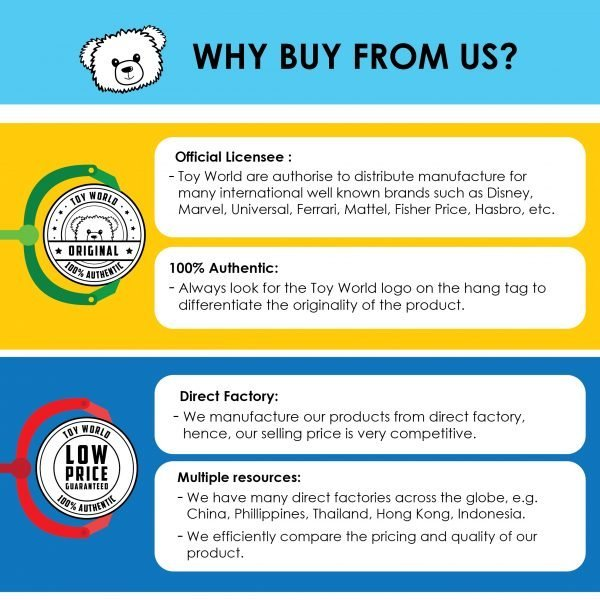 Why Buy From Toy World